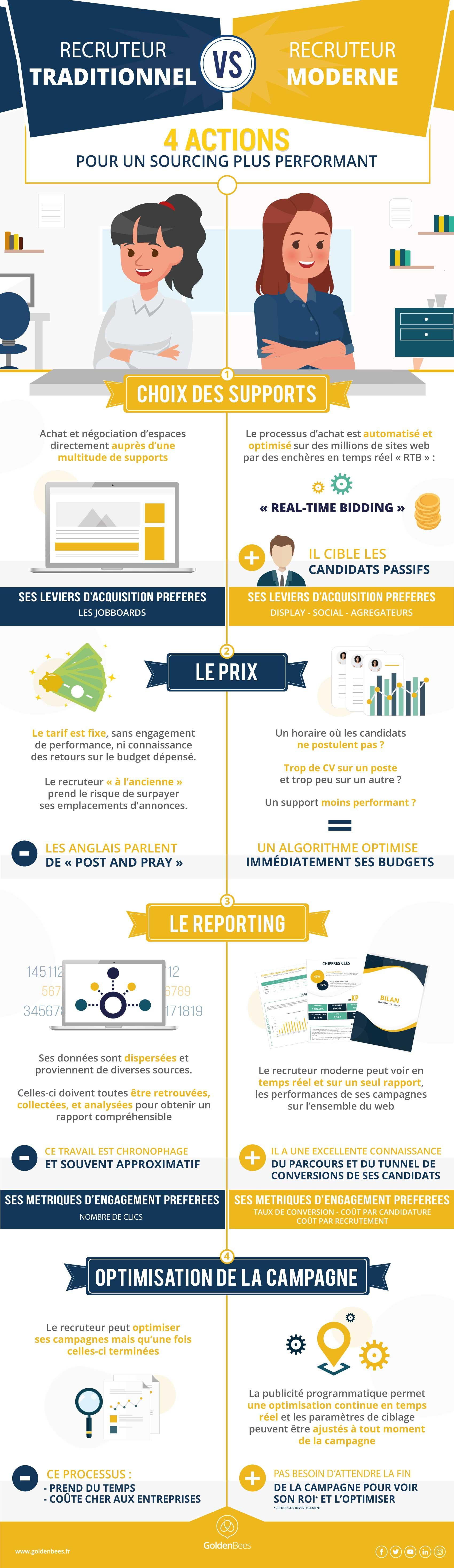FR-Infographie-recruteur