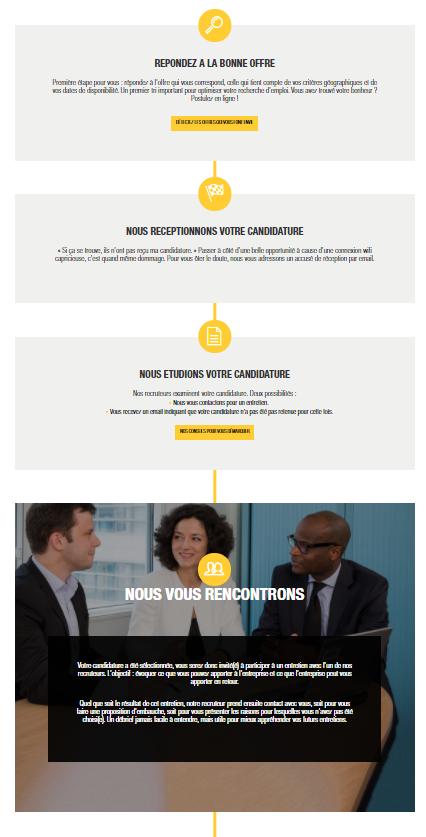 Groupe Renault - Processus de recrutement