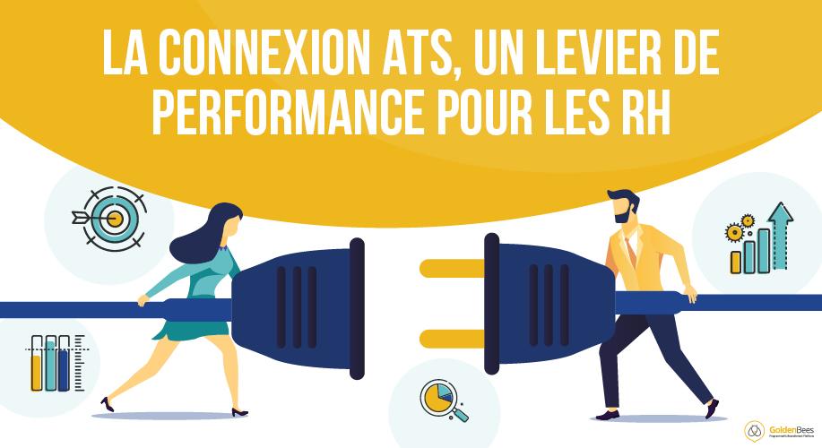La connexion ATS, un levier de performance RH