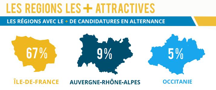 Les régions les plus attractives pour l'alternance