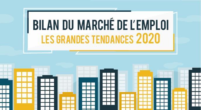 [INFOGRAPHIE] MARCHÉ DE L'EMPLOI : LES GRANDES TENDANCES 2020